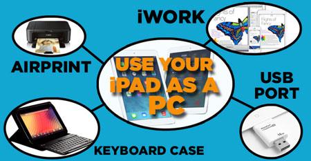 Cách đơn giản biến iPad thành laptop